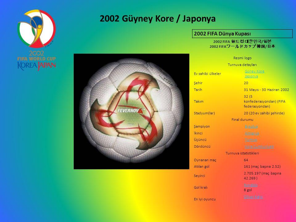 2002 Güyney Kore / Japonya 2002 FIFA Dünya Kupası 2002 FIFA 월드컵 대한민국 / 일본 2002 FIFA ワールドカップ 韓国 / 日本 Resmi logo Turnuva detayları Ev sahibi ülkeler Gün