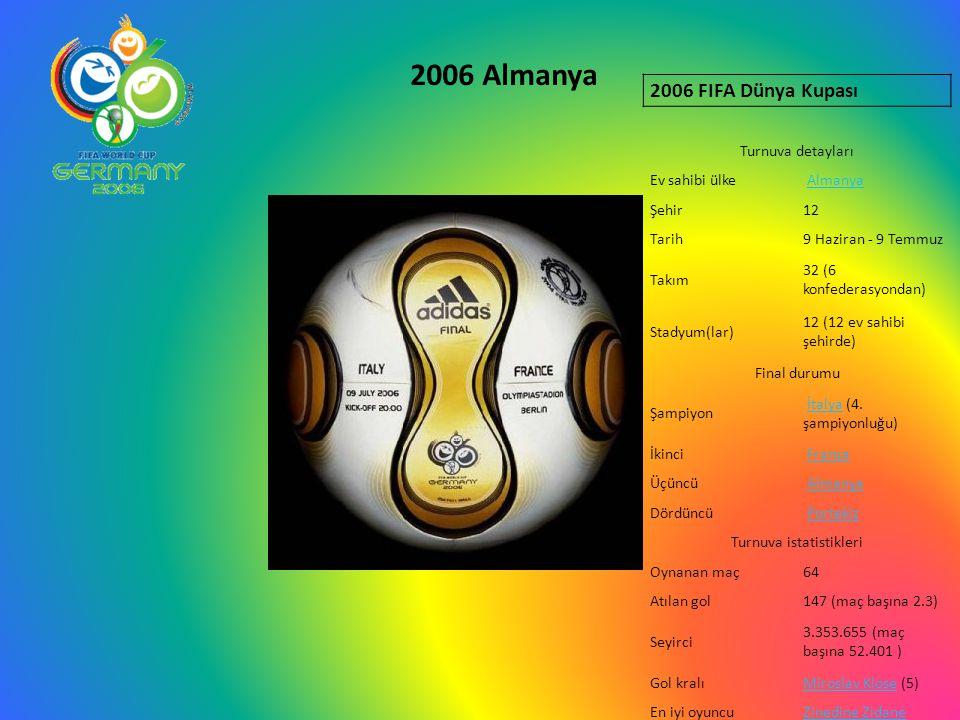2006 Almanya 2006 FIFA Dünya Kupası Turnuva detayları Ev sahibi ülke Almanya Şehir12 Tarih9 Haziran - 9 Temmuz Takım 32 (6 konfederasyondan) Stadyum(lar) 12 (12 ev sahibi şehirde) Final durumu Şampiyon İtalya (4.