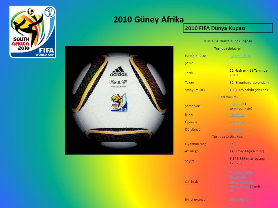 2010 Güney Afrika 2010 FIFA Dünya Kupası 2010 FIFA Dünya Kupası logosu.