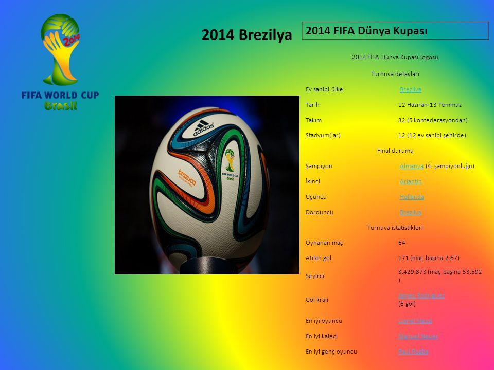 2014 Brezilya 2014 FIFA Dünya Kupası 2014 FIFA Dünya Kupası logosu Turnuva detayları Ev sahibi ülke Brezilya Tarih12 Haziran-13 Temmuz Takım32 (5 konfederasyondan) Stadyum(lar)12 (12 ev sahibi şehirde) Final durumu Şampiyon Almanya (4.