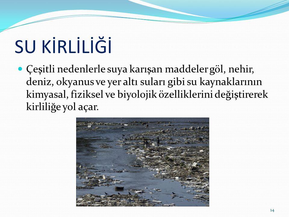 SU KİRLİLİĞİ Çeşitli nedenlerle suya karışan maddeler göl, nehir, deniz, okyanus ve yer altı suları gibi su kaynaklarının kimyasal, fiziksel ve biyolo