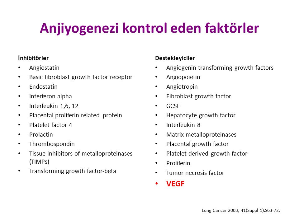 Anjiyogenezi kontrol eden faktörler İnhibitörler Angiostatin Basic fibroblast growth factor receptor Endostatin Interferon-alpha Interleukin 1,6, 12 P