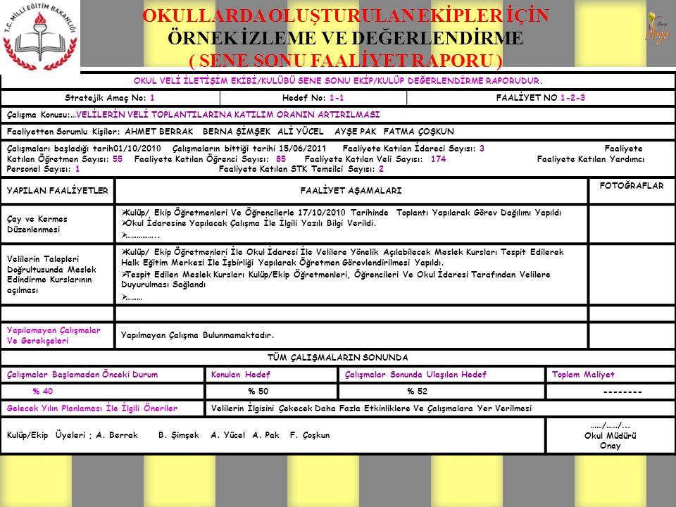SENE SONU EKİP RAPORLARININ BİLEŞKESİ SONUCUNDA OLUŞTURULACAK İZLEME DEĞERLENDİRME OKUL GELİŞİM RAPOR ÖRNEĞİ ---------------------------- OKULU 2010-2011 EĞİTİM ÖĞRETİM YILI OKUL GELİŞİM RAPORUDUR.