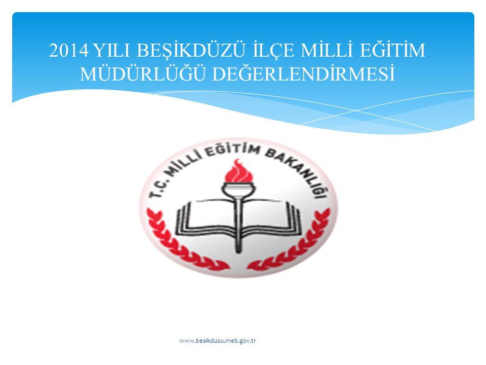 www.besikduzu.meb.gov.tr 2014 YILI BEŞİKDÜZÜ İLÇE MİLLİ EĞİTİM MÜDÜRLÜĞÜ DEĞERLENDİRMESİ