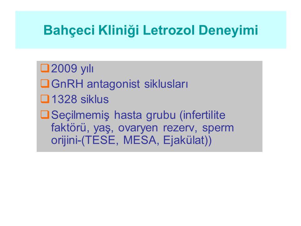 Bahçeci Kliniği Letrozol Deneyimi  2009 yılı  GnRH antagonist siklusları  1328 siklus  Seçilmemiş hasta grubu (infertilite faktörü, yaş, ovaryen rezerv, sperm orijini-(TESE, MESA, Ejakülat))