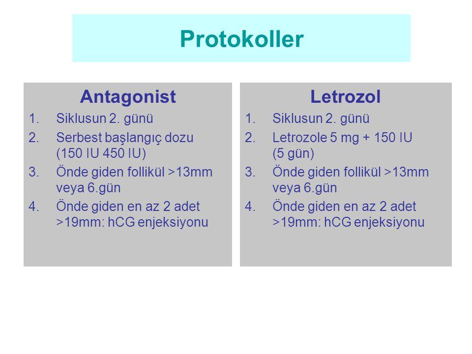 Protokoller Antagonist 1.Siklusun 2.