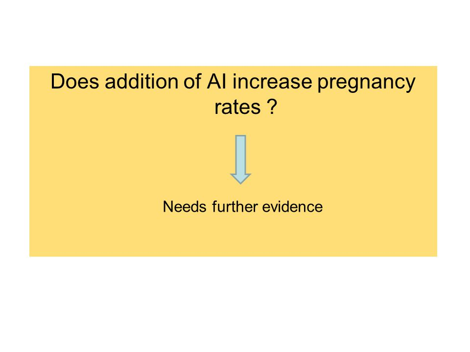Does addition of AI increase pregnancy rates Needs further evidence