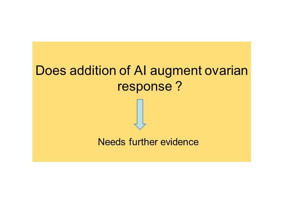 Does addition of AI augment ovarian response Needs further evidence