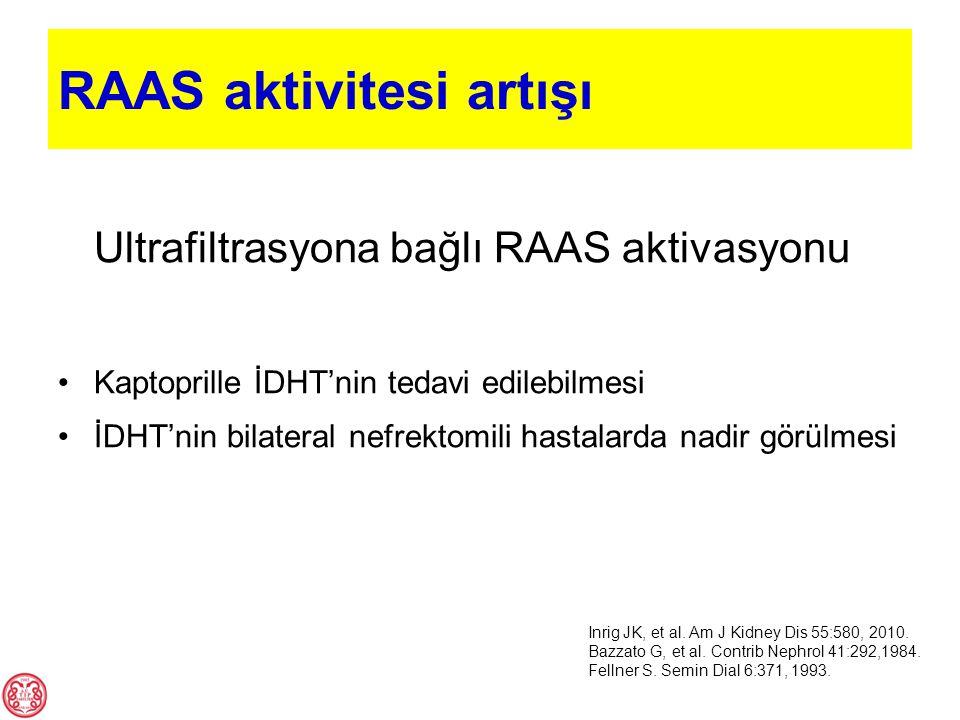 RAAS aktivitesi artışı Ultrafiltrasyona bağlı RAAS aktivasyonu Kaptoprille İDHT'nin tedavi edilebilmesi İDHT'nin bilateral nefrektomili hastalarda nad