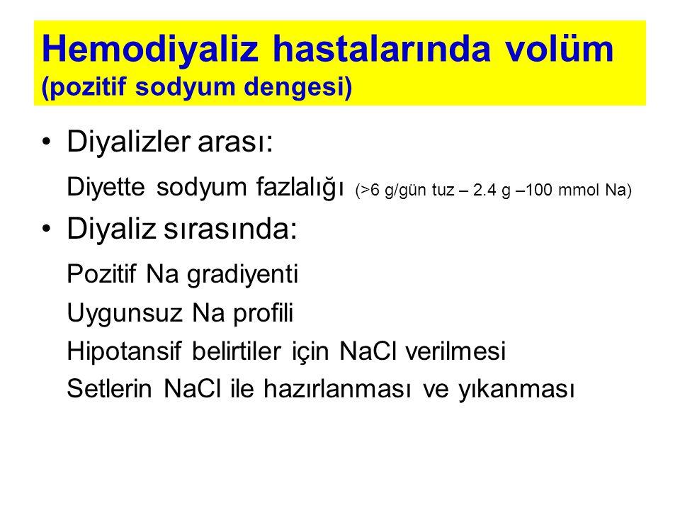 Diyalizler arası: Diyette sodyum fazlalığı (>6 g/gün tuz – 2.4 g –100 mmol Na) Diyaliz sırasında: Pozitif Na gradiyenti Uygunsuz Na profili Hipotansif