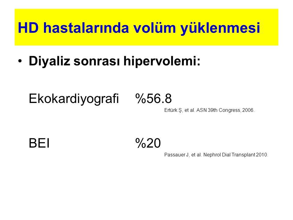 Diyaliz sonrası hipervolemi: Ekokardiyografi%56.8 Ertürk Ş, et al. ASN 39th Congress, 2006. BEI %20 Passauer J, et al. Nephrol Dial Transplant 2010. H