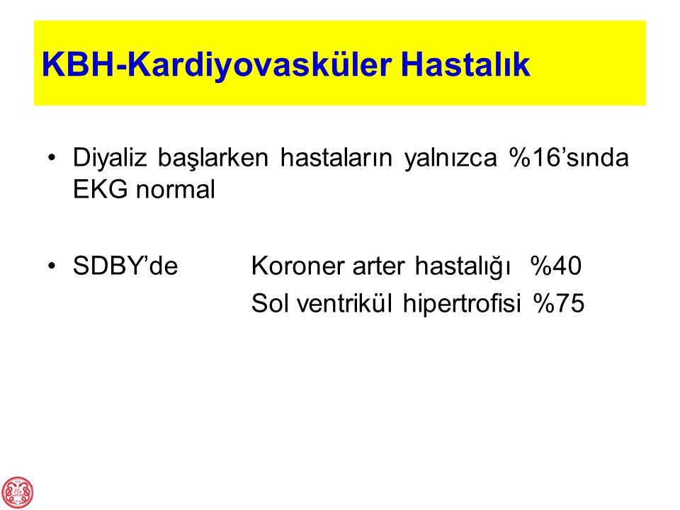 Önem Inrig JK, et al. Am J Kidney Dis 54:881, 2009. HD giriş SKB < 120 mmHg olan hastalarda