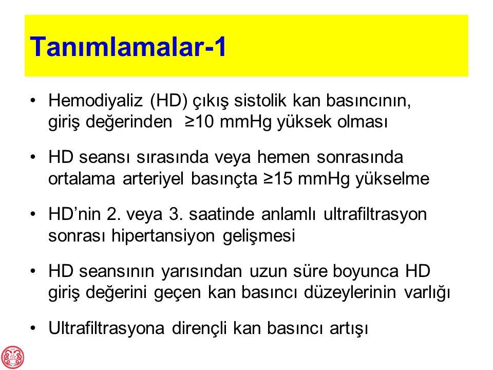 Tanımlamalar-1 Hemodiyaliz (HD) çıkış sistolik kan basıncının, giriş değerinden ≥10 mmHg yüksek olması HD seansı sırasında veya hemen sonrasında ortal