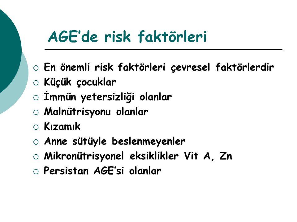 AGE'de risk faktörleri  En önemli risk faktörleri çevresel faktörlerdir  Küçük çocuklar  İmmün yetersizliği olanlar  Malnütrisyonu olanlar  Kızam