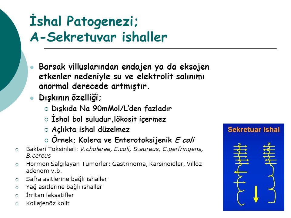 İshal Patogenezi; A-Sekretuvar ishaller Barsak villuslarından endojen ya da eksojen etkenler nedeniyle su ve elektrolit salınımı anormal derecede artm