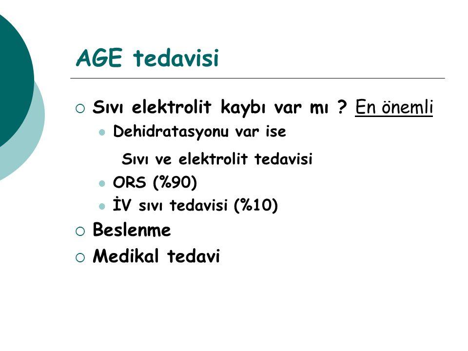 AGE tedavisi  Sıvı elektrolit kaybı var mı ? En önemli Dehidratasyonu var ise Sıvı ve elektrolit tedavisi ORS (%90) İV sıvı tedavisi (%10)  Beslenme