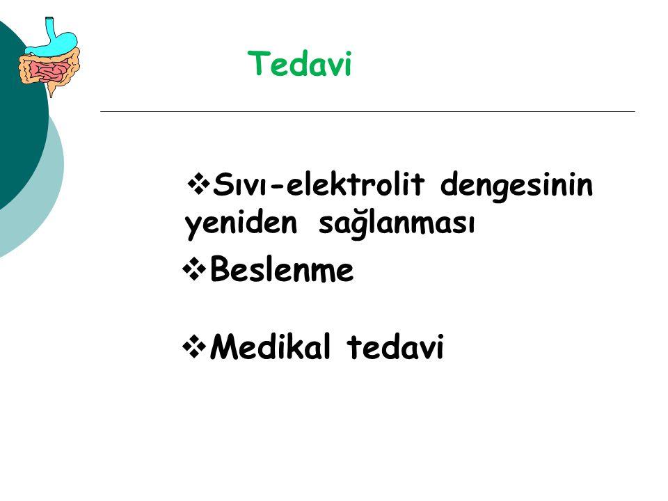 Tedavi  Sıvı-elektrolit dengesinin yeniden sağlanması  Beslenme  Medikal tedavi