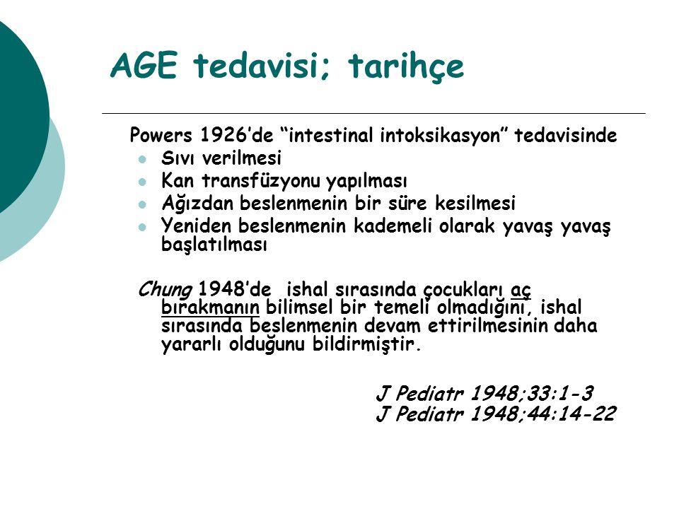 """AGE tedavisi; tarihçe Powers 1926'de """"intestinal intoksikasyon"""" tedavisinde Sıvı verilmesi Kan transfüzyonu yapılması Ağızdan beslenmenin bir süre kes"""