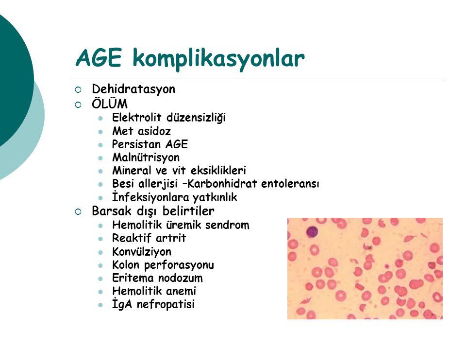AGE komplikasyonlar  Dehidratasyon  ÖLÜM Elektrolit düzensizliği Met asidoz Persistan AGE Malnütrisyon Mineral ve vit eksiklikleri Besi allerjisi –K