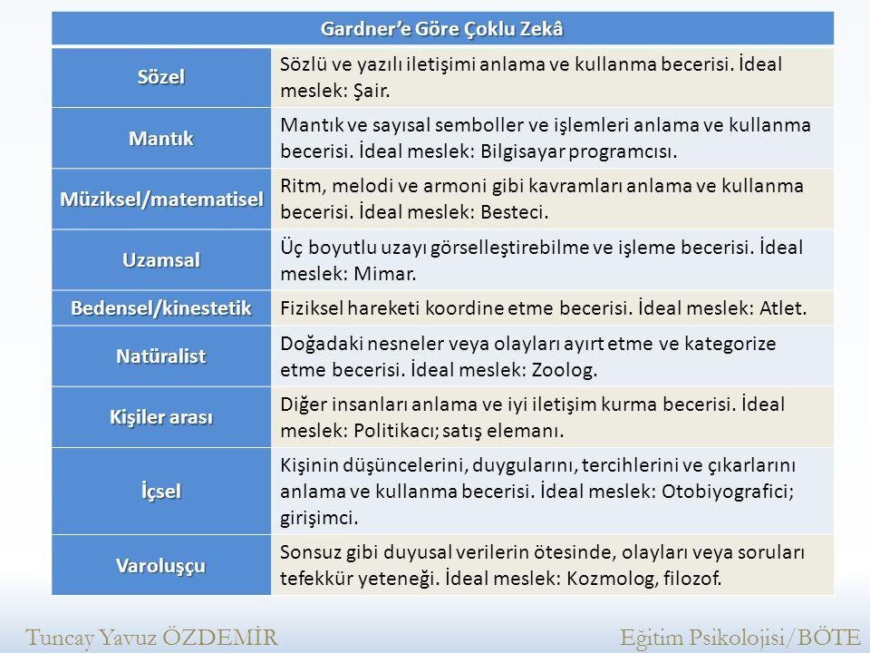 Gardner'e Göre Çoklu Zekâ Sözel Sözlü ve yazılı iletişimi anlama ve kullanma becerisi. İdeal meslek: Şair. Mantık Mantık ve sayısal semboller ve işlem
