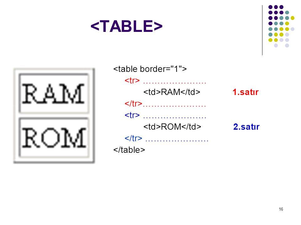 16 …………………. RAM 1.satır …………………. ROM 2.satır ………………….