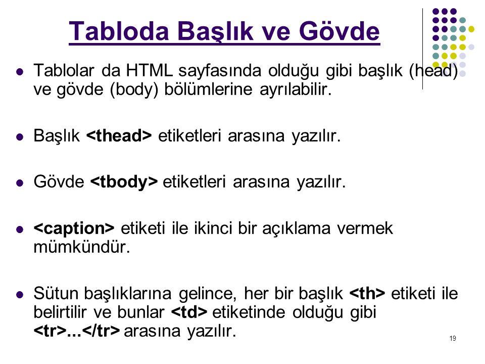 19 Tablolar da HTML sayfasında olduğu gibi başlık (head) ve gövde (body) bölümlerine ayrılabilir.