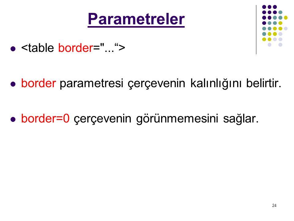 24 border parametresi çerçevenin kalınlığını belirtir.