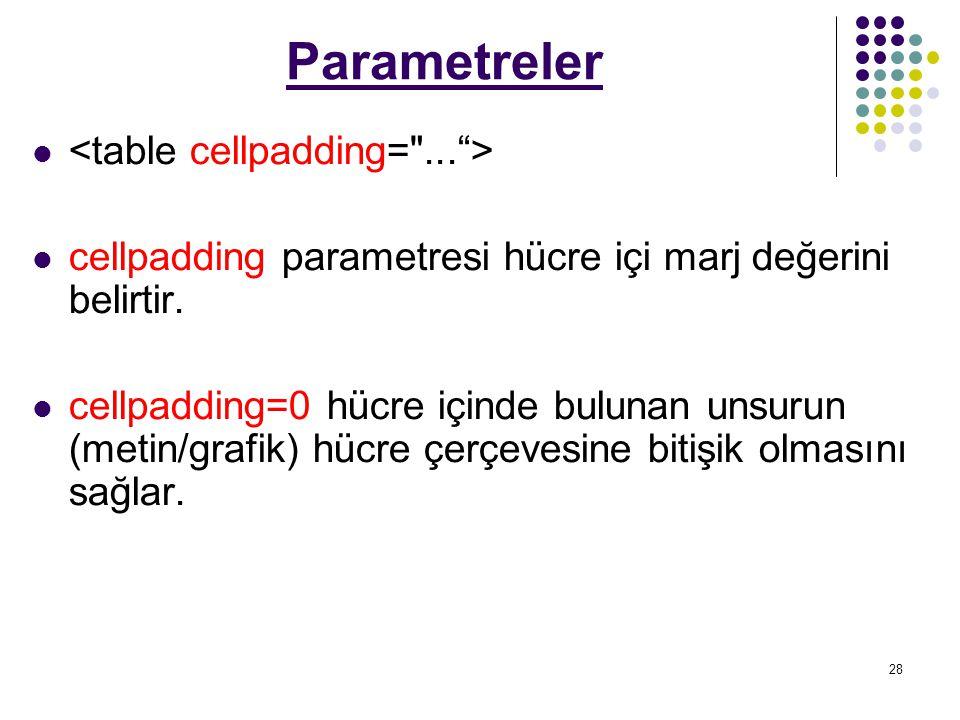 28 cellpadding parametresi hücre içi marj değerini belirtir.