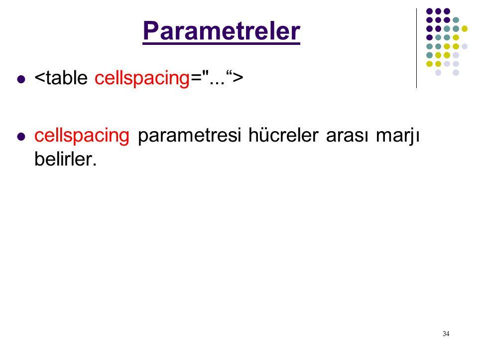 34 cellspacing parametresi hücreler arası marjı belirler. Parametreler