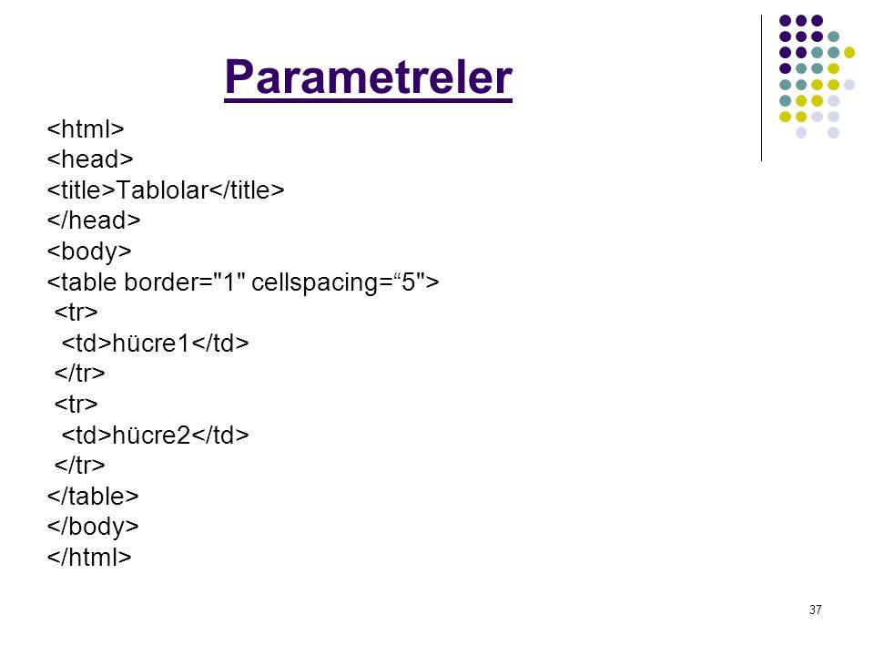 37 Parametreler Tablolar hücre1 hücre2