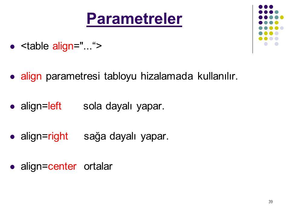 39 align parametresi tabloyu hizalamada kullanılır.