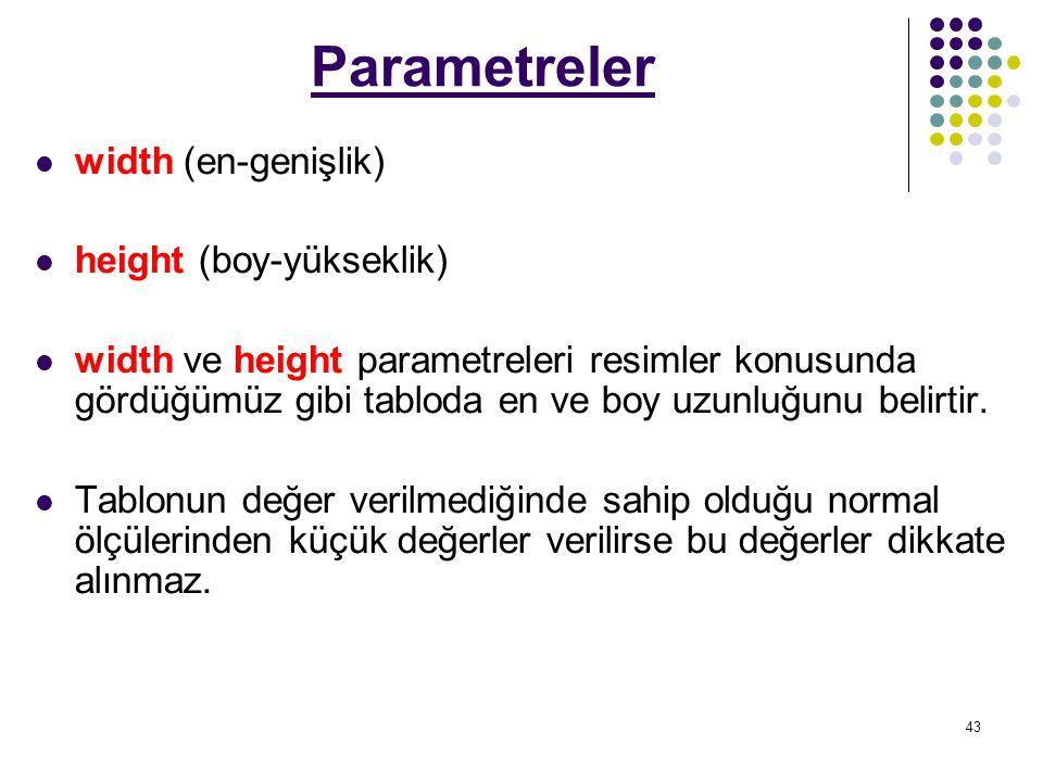 43 width (en-genişlik) height (boy-yükseklik) width ve height parametreleri resimler konusunda gördüğümüz gibi tabloda en ve boy uzunluğunu belirtir.
