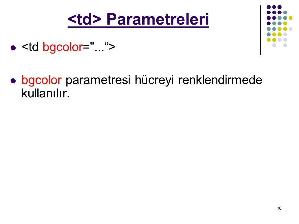46 bgcolor parametresi hücreyi renklendirmede kullanılır. Parametreleri