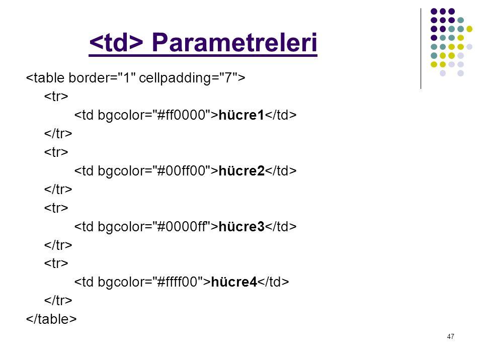 47 Parametreleri hücre1 hücre2 hücre3 hücre4