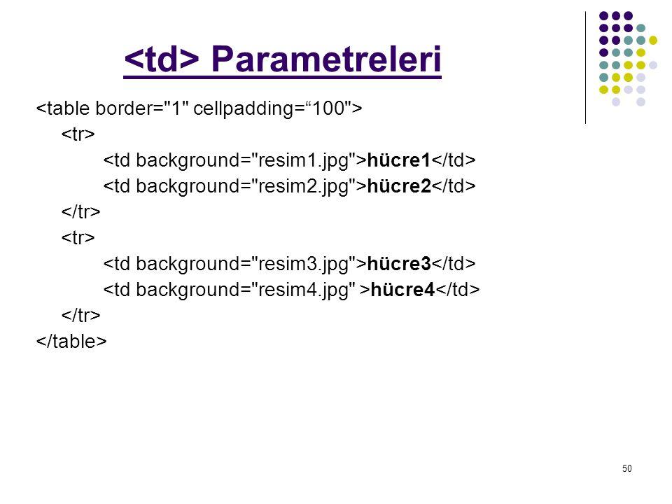 50 Parametreleri hücre1 hücre2 hücre3 hücre4