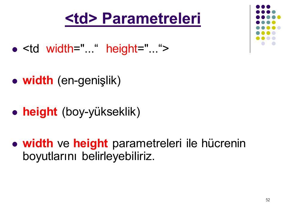 52 width (en-genişlik) height (boy-yükseklik) width ve height parametreleri ile hücrenin boyutlarını belirleyebiliriz.