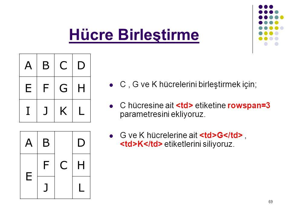 69 Hücre Birleştirme C, G ve K hücrelerini birleştirmek için; C hücresine ait etiketine rowspan=3 parametresini ekliyoruz.