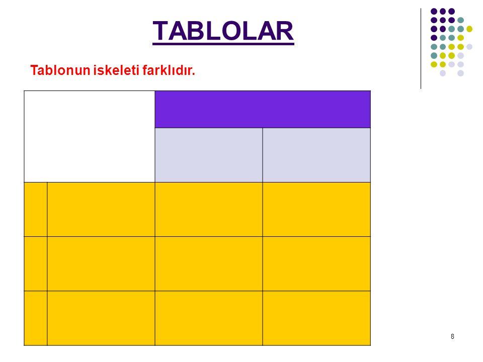 8 TABLOLAR Tablonun iskeleti farklıdır.