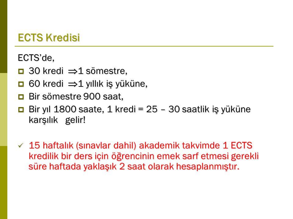 ECTS'de,  30 kredi  1 sömestre,  60 kredi  1 yıllık iş yüküne,  Bir sömestre 900 saat,  Bir yıl 1800 saate, 1 kredi = 25 – 30 saatlik iş yüküne karşılık gelir.