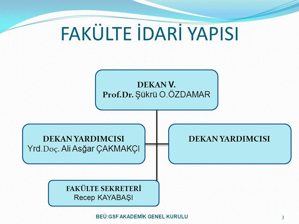 FAKÜLTE İDARİ YAPISI DEKAN V.Prof.Dr. Şükrü O.ÖZDAMAR DEKAN YARDIMCISI Yrd.Doç.