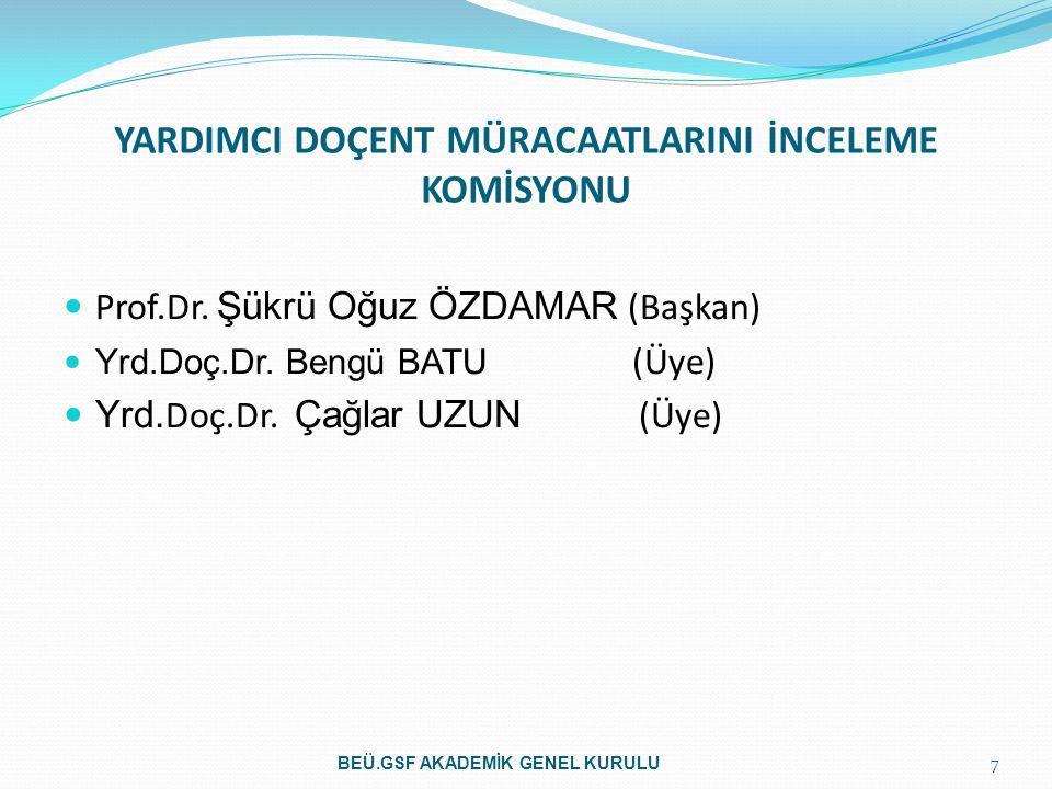 YARDIMCI DOÇENT MÜRACAATLARINI İNCELEME KOMİSYONU Prof.Dr.