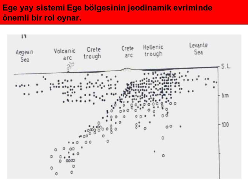 Ege yay sistemi Ege bölgesinin jeodinamik evriminde önemli bir rol oynar.