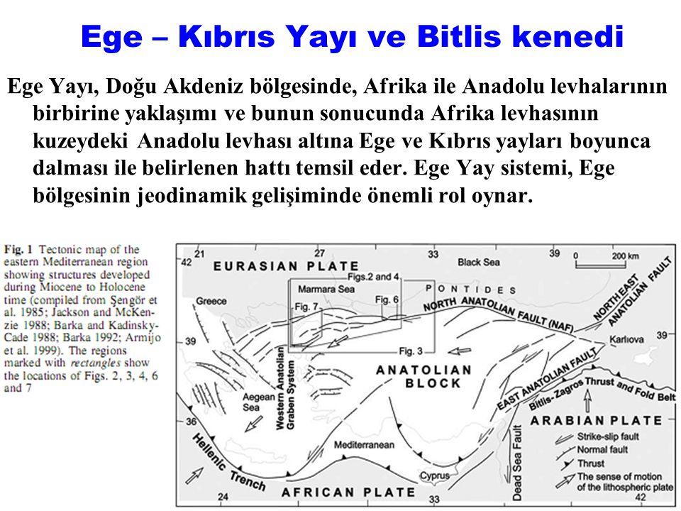 Ege – Kıbrıs Yayı ve Bitlis kenedi Ege Yayı, Doğu Akdeniz bölgesinde, Afrika ile Anadolu levhalarının birbirine yaklaşımı ve bunun sonucunda Afrika levhasının kuzeydeki Anadolu levhası altına Ege ve Kıbrıs yayları boyunca dalması ile belirlenen hattı temsil eder.