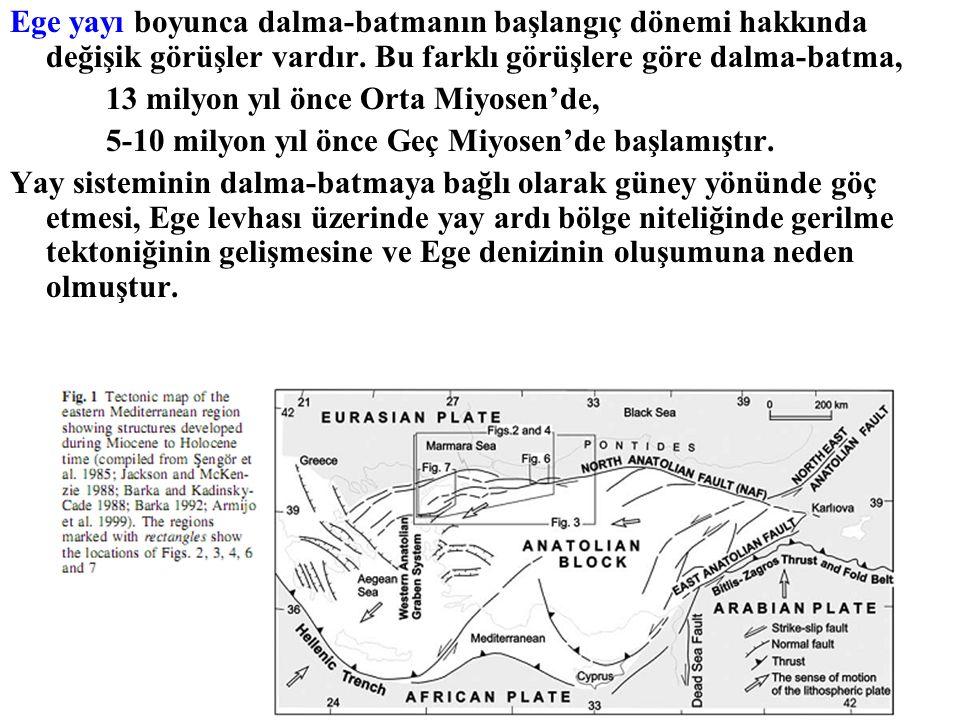 Ege yayı boyunca dalma-batmanın başlangıç dönemi hakkında değişik görüşler vardır. Bu farklı görüşlere göre dalma-batma, 13 milyon yıl önce Orta Miyos