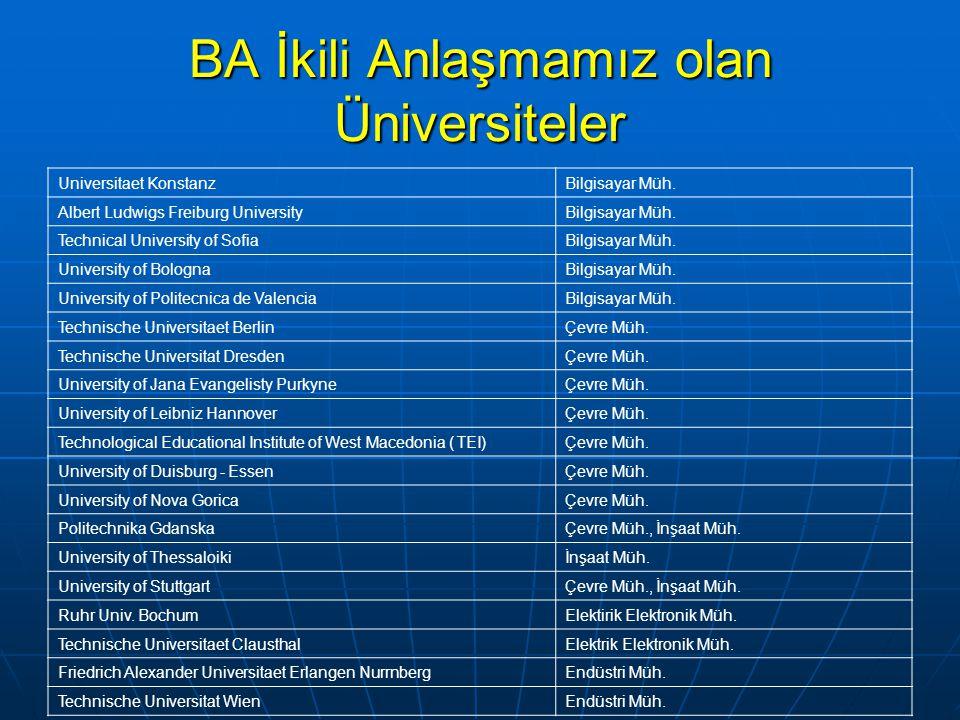 BA İkili Anlaşmamız olan Üniversiteler Universitaet KonstanzBilgisayar Müh.