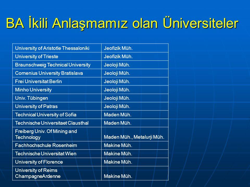 BA İkili Anlaşmamız olan Üniversiteler University of Aristotle ThessalonikiJeofizik Müh.