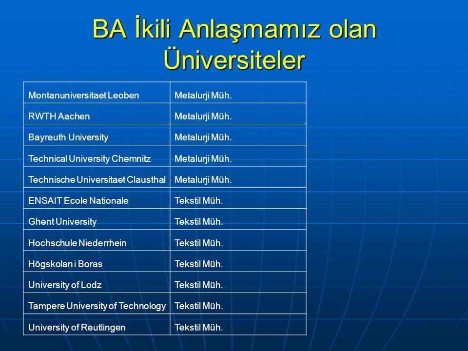 BA İkili Anlaşmamız olan Üniversiteler Montanuniversitaet LeobenMetalurji Müh.