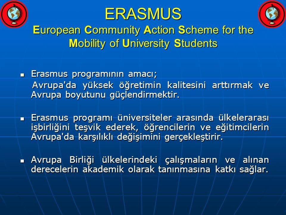 ERASMUS European Community Action Scheme for the Mobility of University Students Erasmus programının amacı; Erasmus programının amacı; Avrupa da yüksek öğretimin kalitesini arttırmak ve Avrupa boyutunu güçlendirmektir.