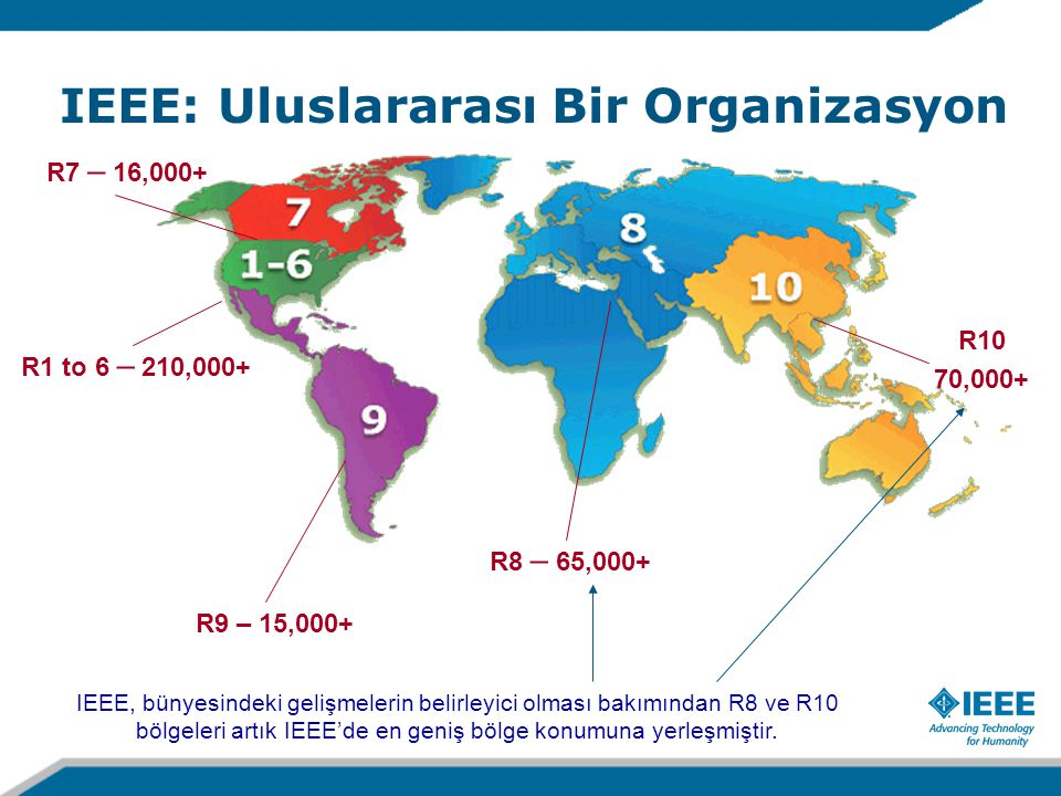 IEEE, bünyesindeki gelişmelerin belirleyici olması bakımından R8 ve R10 bölgeleri artık IEEE'de en geniş bölge konumuna yerleşmiştir. R9 – 15,000+ R8
