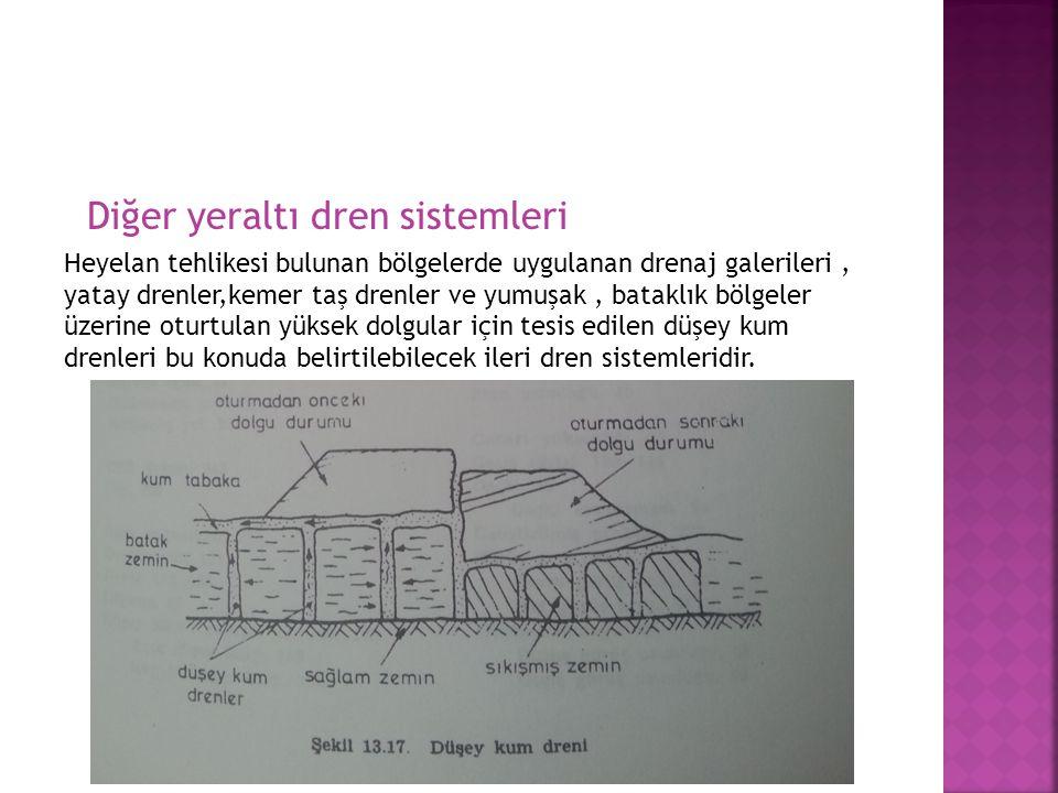 Diğer yeraltı dren sistemleri Heyelan tehlikesi bulunan bölgelerde uygulanan drenaj galerileri, yatay drenler,kemer taş drenler ve yumuşak, bataklık b